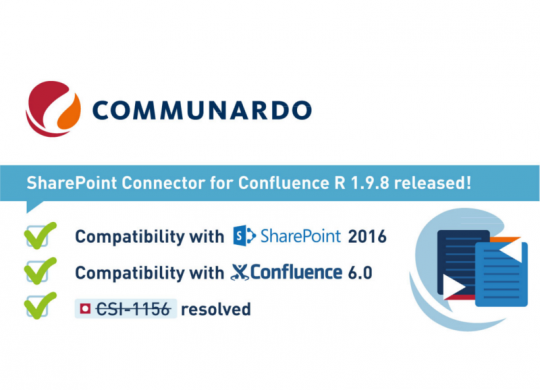 SharePoint Connector for Confluence R1.9.8_Beitragsbild