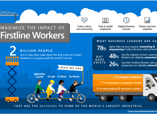 Firstline Worker Vision_Infographic