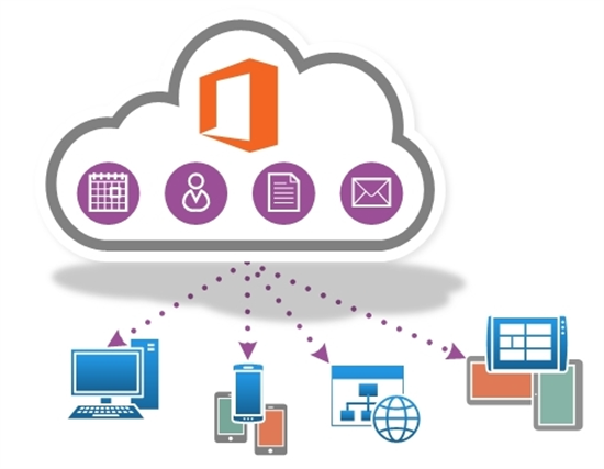 Office 365 APIs Preview