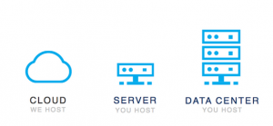 Atlassian Cloud, Server, Data Center
