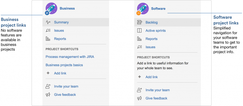 JIRA 7_Projekt Links