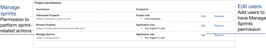 project-permissions-manage-sprints