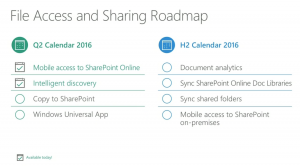 SharePoint 2016 Roadmap 1