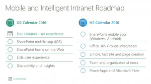 SharePoint 2016 Roadmap 2