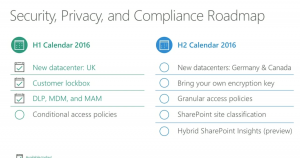 SharePoint 2016 Roadmap 4