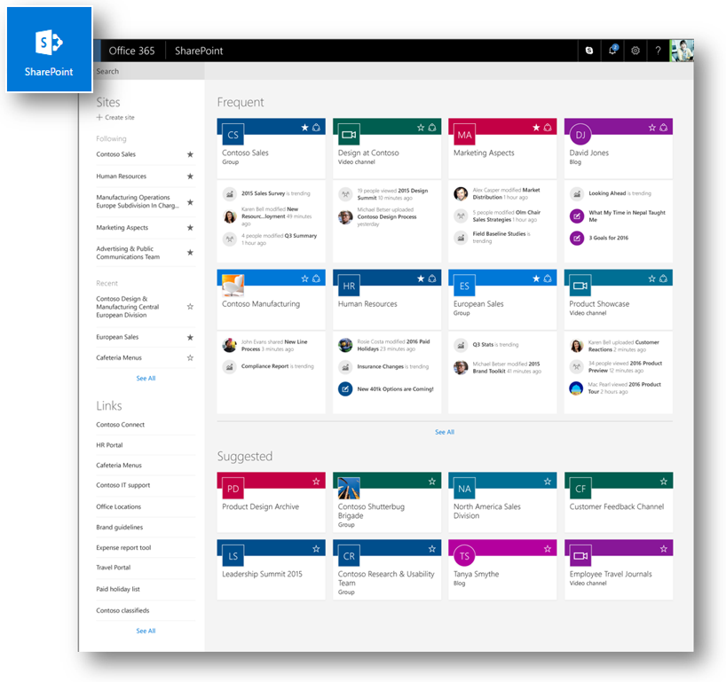 SharePoint-the-mobile-and-intelligent-intranet-2