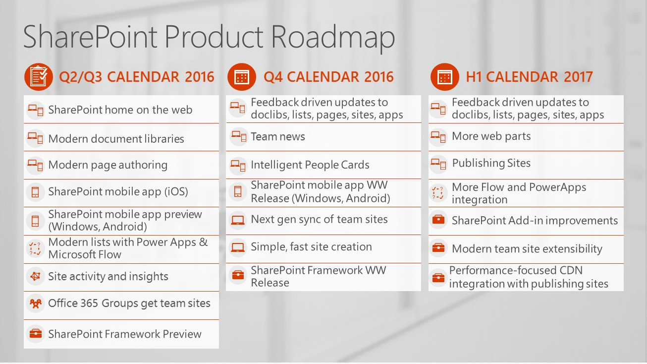 sharepoint-roadmap-2016-2017
